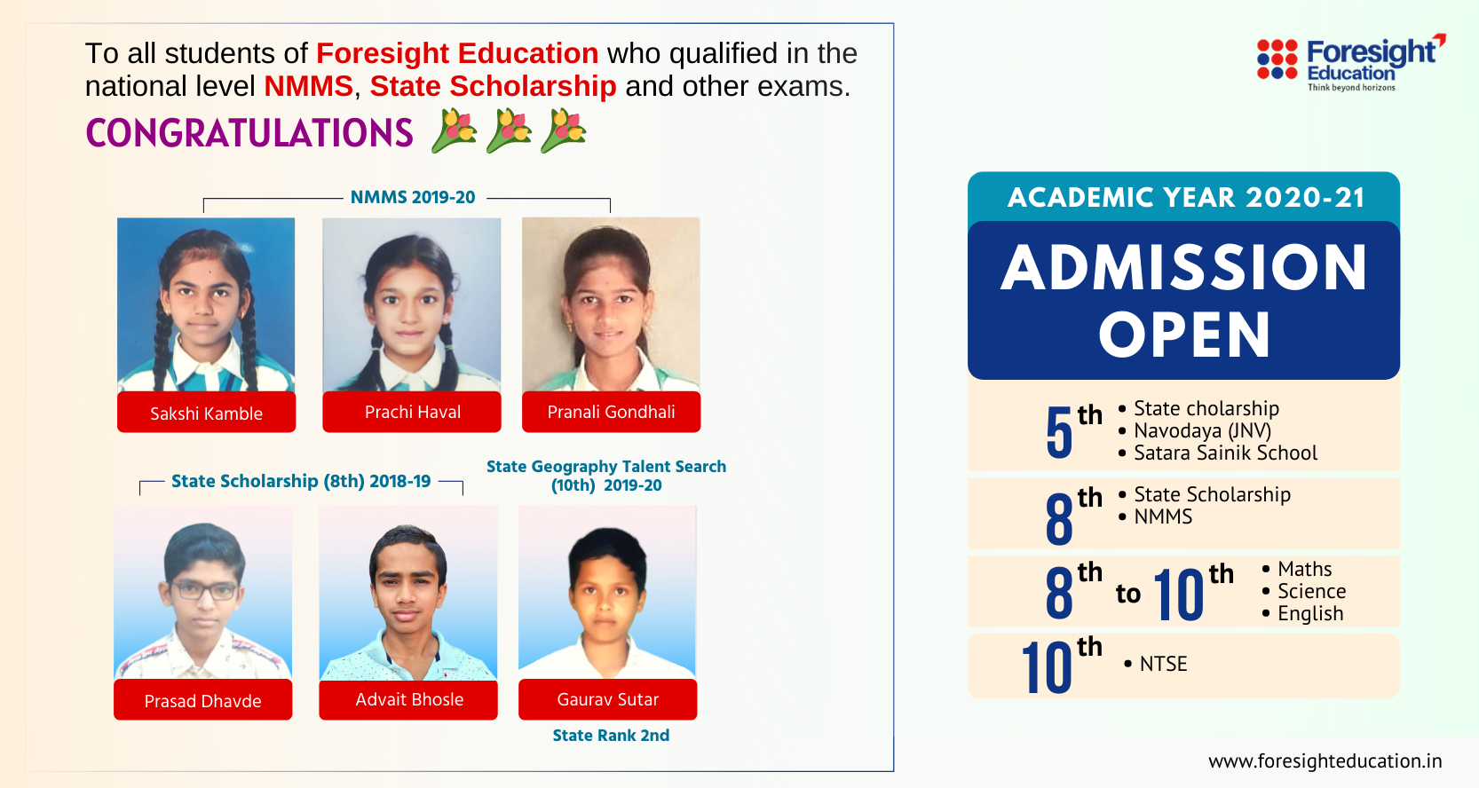 Achievements by Students of Foresight Education