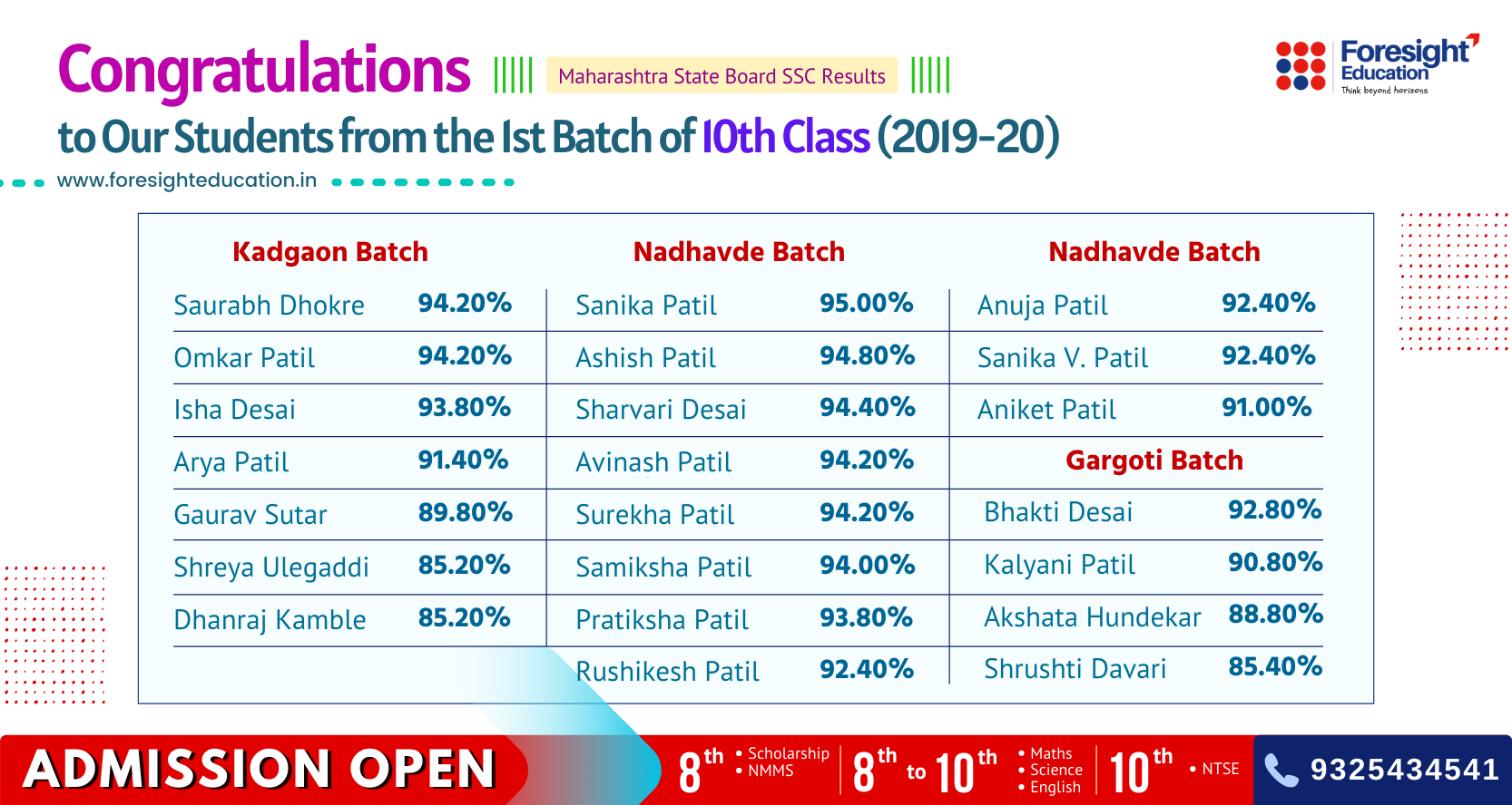 10th Class Results 2019-20 Batch - Foresight Education