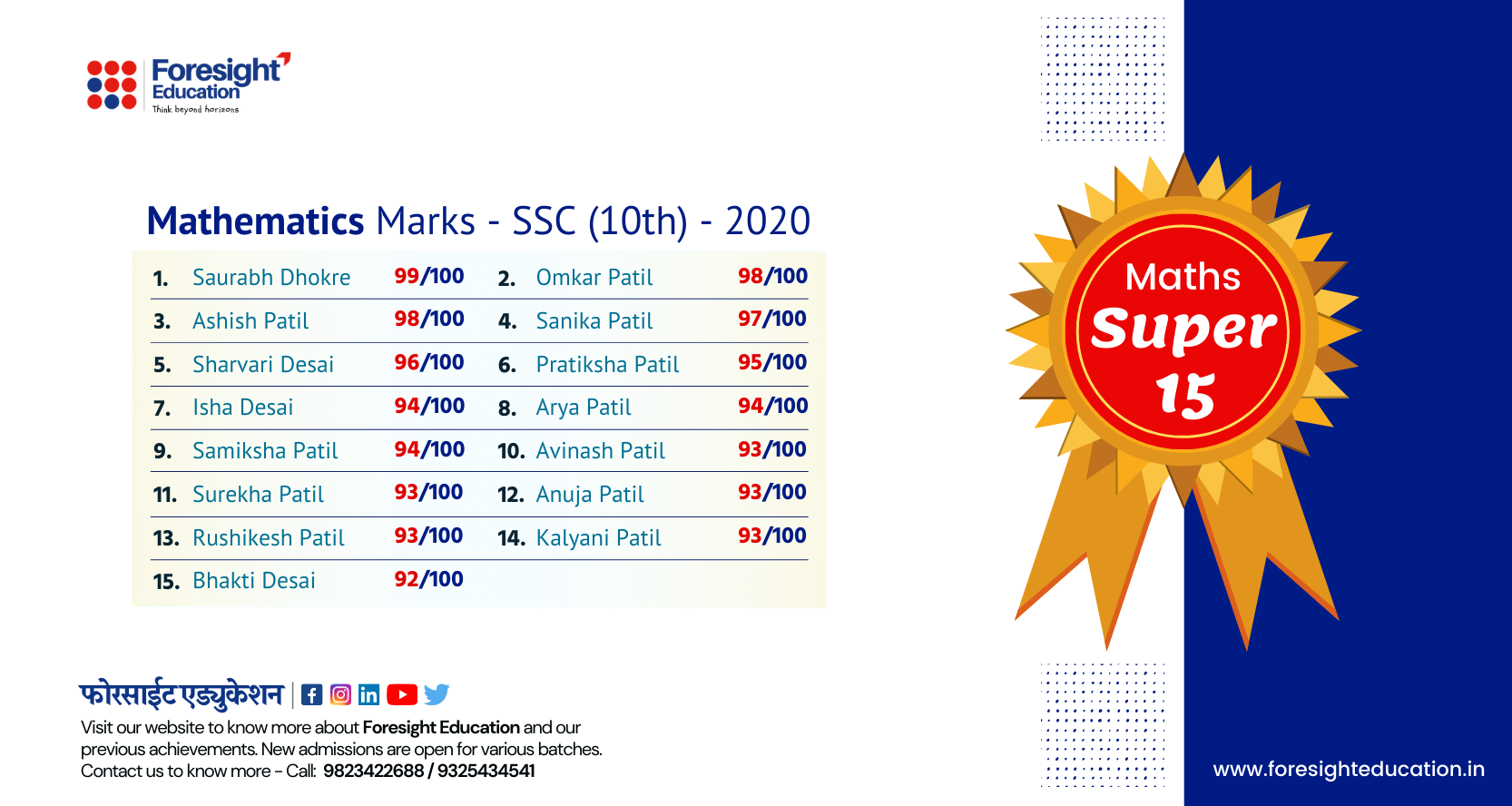 Mathematics Result SSC 2020 Batch - Foresight Education